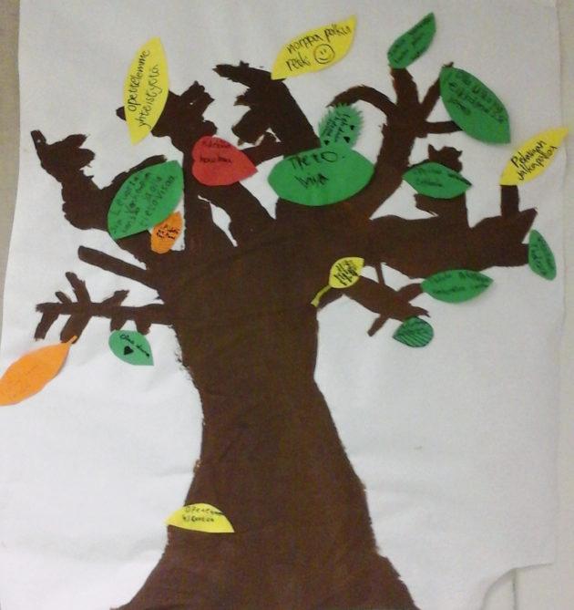 Unelmapäivän puu