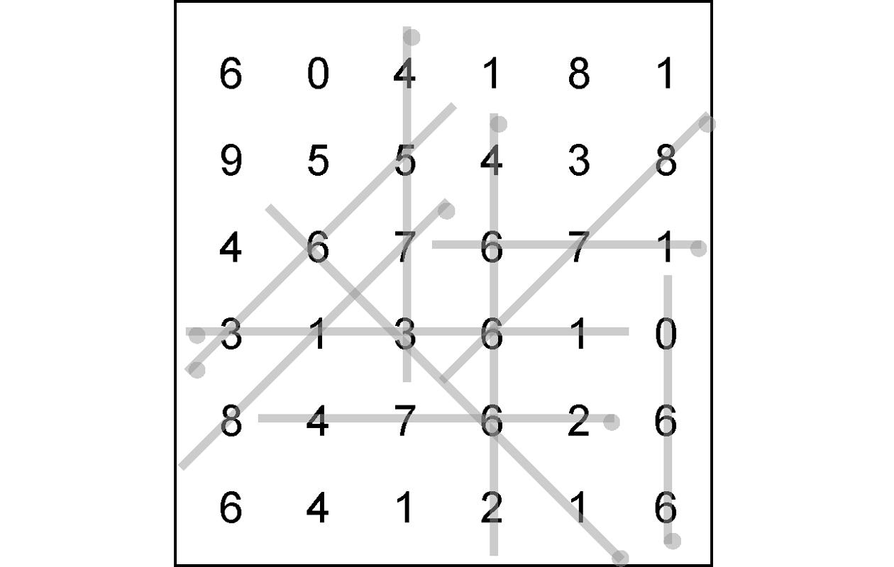 numerolaatikko_ratkaisu